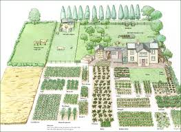 Small Picture Best 25 Garden layout planner ideas only on Pinterest Vegetable