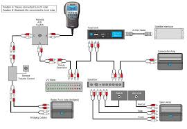 wiring diagram for boat radio wiring diagram schematics boat stereo installation wiring diagram nilza net
