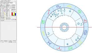 The Astrogeographical Position Of Tokyo Astrological