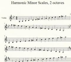 Piano Scale Finger Chart Two Octave Two Octave Harmonic Minor Scales