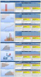 hr dashboard in excel creating an interactive dashboard using excel and powerpoint