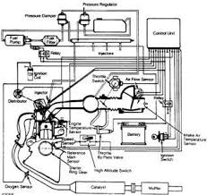 1985 porsche 944 wiring diagram wiring diagrams porsche radio wiring diagram diagrams