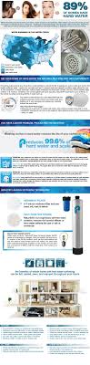 Home Water Conditioner Pelican Water 10 Gpm Whole House Natursoft Salt Free Water