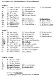 Browns Depth Chart 2018 Cleveland Browns Depth Chart Reflects Only Small Changes