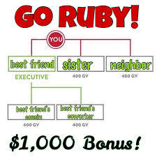 How I Went Ruby With Itworks And Earned A 1 000 Bonus