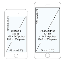iphone 6 screen size inches xcode what are iphone 4 7in and 5 5in screen shot dimensions