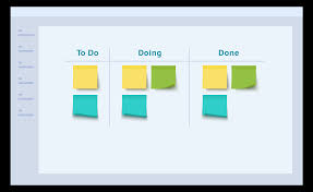Kanban Chart What Is Kanban An Overview Of The Kanban Method