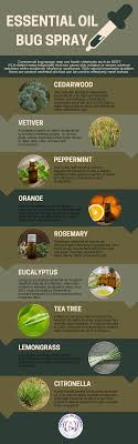 Essential Oils Pest Control Chart Essential Oil Bug Spray Essential Oils For Mosquitoes