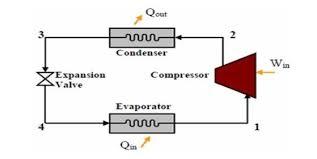 diagram of vcr wiring diagram libraries diagram of vcr