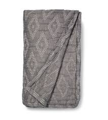Ugg Throw Blanket Beauteous Luxury Throws And Blankets UGG Official