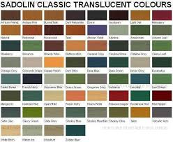 Sadolin Classic Colour Chart Log Cabin Sadolin Classic Translucent Wood Preservative