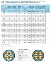 Armoured Cable Diameter Chart File Cable Waterfall Jpg