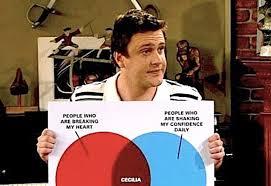 Marshall Cecilia Chart Blams Blog Board Now