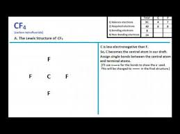 Cf4 Lewis Structure Shape