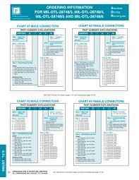standard density rectangular catalog positronic industries 71