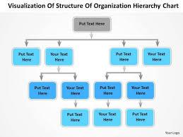 Standard Corporate Organizational Chart Structure Organization Hierarchy Chart Ppt Standard Business