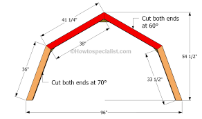 Barn Roof Angles  Building A Gambrel Roof Shed  Stuff Rod Needs Gambrel Roof Plans