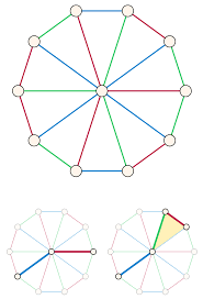 This runs in o(k^n) time and o(k) space, where n is the number of vertices, since we're iterating over k colors and we are backtracking. Rainbow Coloring Wikipedia