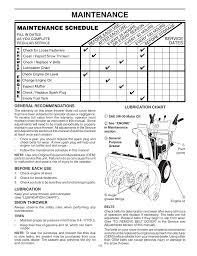 Poulan Spark Plug Chart Maintenance Poulan Pro Pr624es Snow Thrower User Manual
