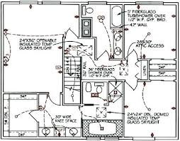 house wiring layout the wiring diagram house electrical circuit symbols design shop home house wiring