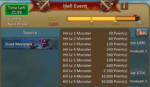 Lords Mobile Guild Fest Complete Phase 3 Hell Events