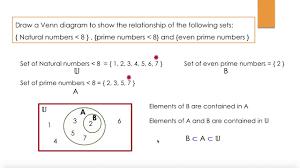 A Complement Venn Diagram Sets Solutions 4 Union Intersection And Complement With Venn Diagrams