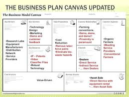 Lawn Care Business Plan Template Free Plus Sensational Landscaping ...