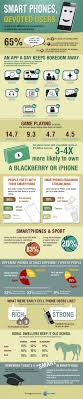 best mobile phones images infographic mobile  smart phone user dedication infographic