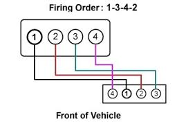 2001 saturn sl2 wiring schematic firing order questions answers with 2002 saturn sl2 wiring diagram 2001 saturn sl2 wiring schematic firing order questions answers with pictures sc2 fuse diagram