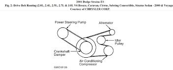 wrg 2833 2001 chrysler sebring 3 0 engine diagram