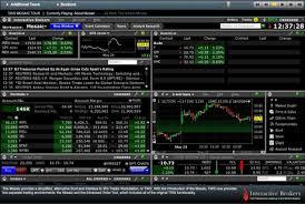 Interactive Brokers Chart Tutorial Interactive Brokers Review Investoo Com Trading School