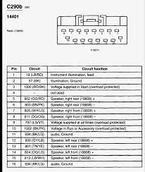 ford f 150 radio wiring wiring diagrams ford f 150 radio wiring wiring diagram third level 2005 ford f 150 radio wiring