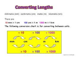 Measurement Formulas 1