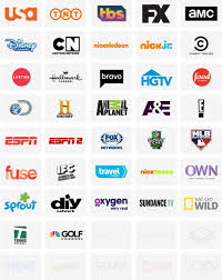 view all channels