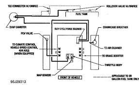 ac vacuum line diagram 2000 dodge durango simple wiring diagram where can i get a vacuum line diagram 2004 dodge durango ac diagram ac vacuum line diagram 2000 dodge durango