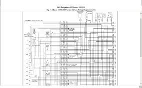 freightliner m2 wiring diagrams wiring diagrams best freightliner century wiring diagrams wiring library freightliner m2 wiring diagram hvac freightliner m2 wiring diagrams