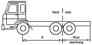 The Official New Zealand Road Code For Heavy Vehicles