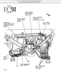 similiar 2001 cadillac deville owner s manual keywords in 2001 cadillac deville fuse box cadillac wiring harness wiring