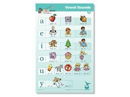 Wilson Vowel Chart Vowel Sounds Poster 2