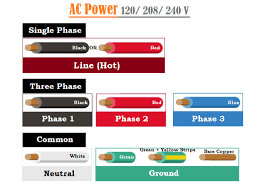 Electrical Wire Color Code Chart Pdf Wiring For Ac Common Colors Wiring Schematic Diagram 7