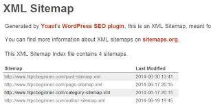 solved wordpress yoast seo sitemap blank on nginx
