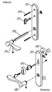 door handle parts. Marvin French Patio Door Handle Sets - Active White Keyed | BiltBest Window Parts S