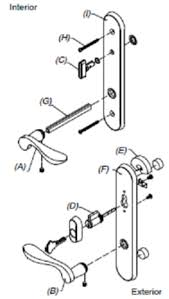 marvin french patio door handle sets active white ke biltbest window parts