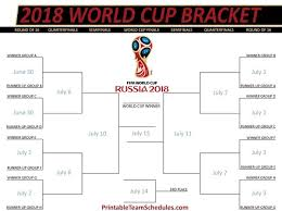 World Cup Knockout Matches Mundo Albiceleste