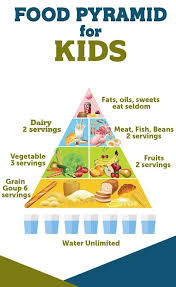The Pyramid Food Chart Food Pyramid Food Pyramid In 2019 Food Pyramid Kids