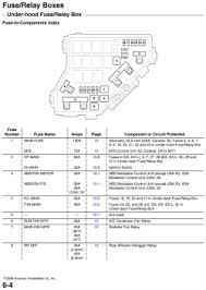 2008 honda civic relay diagram 2008 image wiring repair guides fuse relay boxes 2008 fuse relay boxes 2008 on 2008 honda civic relay diagram