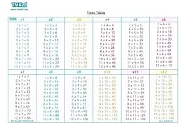 Multiplication Tables 1 To 30 Csdmultimediaservice Com