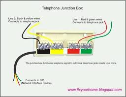 cable box wiring diagram time warner coax guide for analog cameras comcast digital cable box wiring diagram medium size of comcast cable box wiring diagram connecting a or satellite system within telephone outside