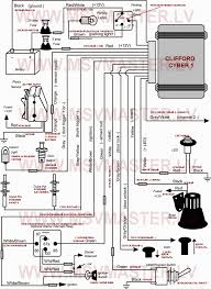 compustar wiring diagram template pictures 27020 linkinx com large size of wiring diagrams compustar wiring diagram example images compustar wiring diagram template