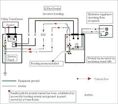 amp breaker box wiring diagram info 100 sub panel eaton outdoor amp breaker box wiring diagram info 100 sub panel eaton outdoor start